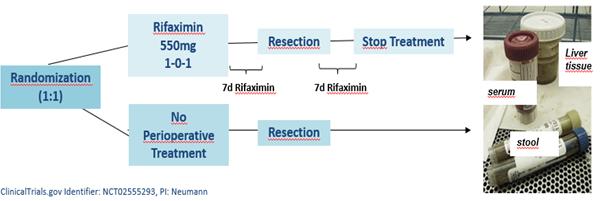 ClinicalTrials.gov Identifier: NCT02555293, Pt. Neumann