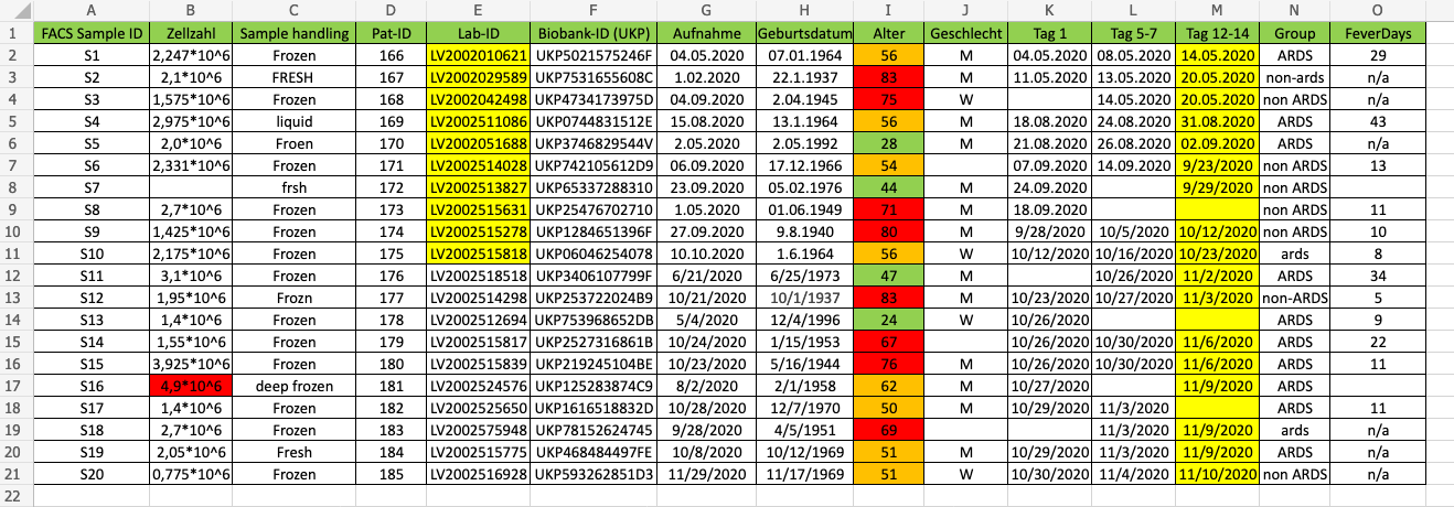 data sheet of CABS